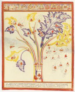 Zeichnung vom Medizinbaum aus der Tibetischen Medizin aus dem traditionellen Medizinbuch Blue Berryl.